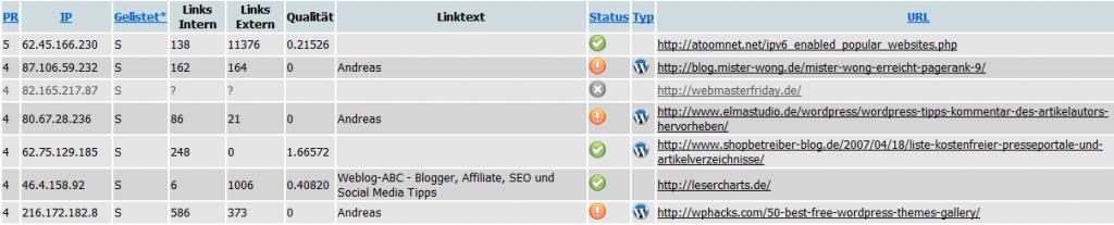 X4D - Website Check